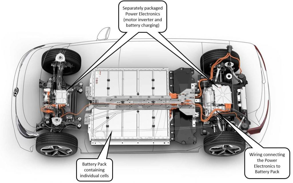 How Do You Design A Lightweight Battery Box For An Electric Vehicle Engineers Blog